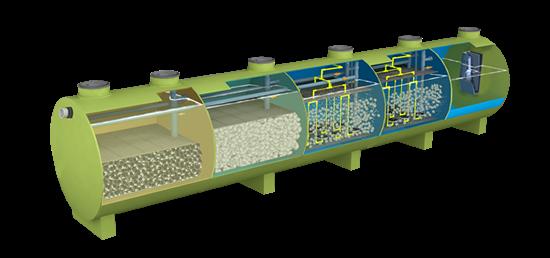 Bể Composite xử lý nước thải sinh hoạt